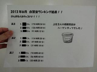 6月の自習室ランキング結果!!