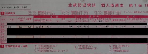 7年越しの報告!